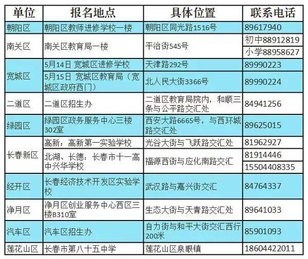 2019长春中小学入学网上报名只剩最后一天