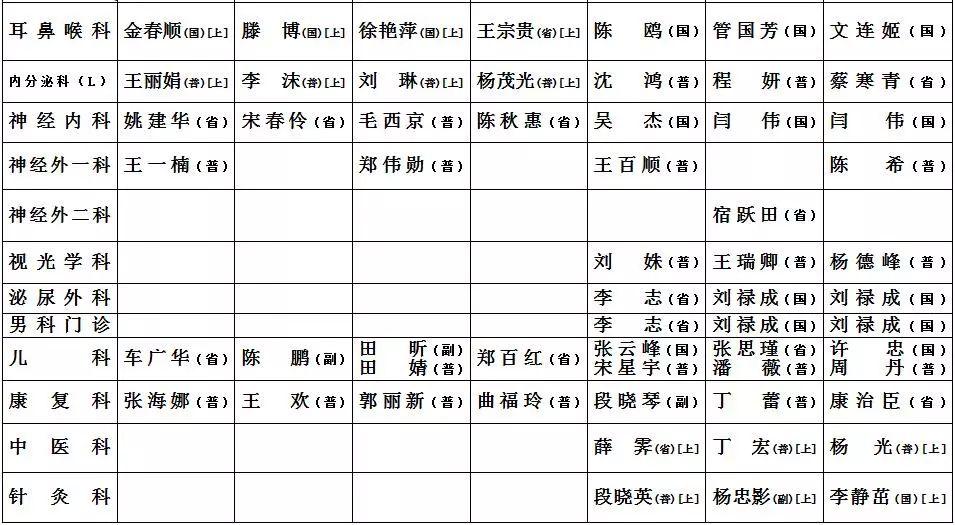 2019长春春节期间长春市中医院专家出诊信息