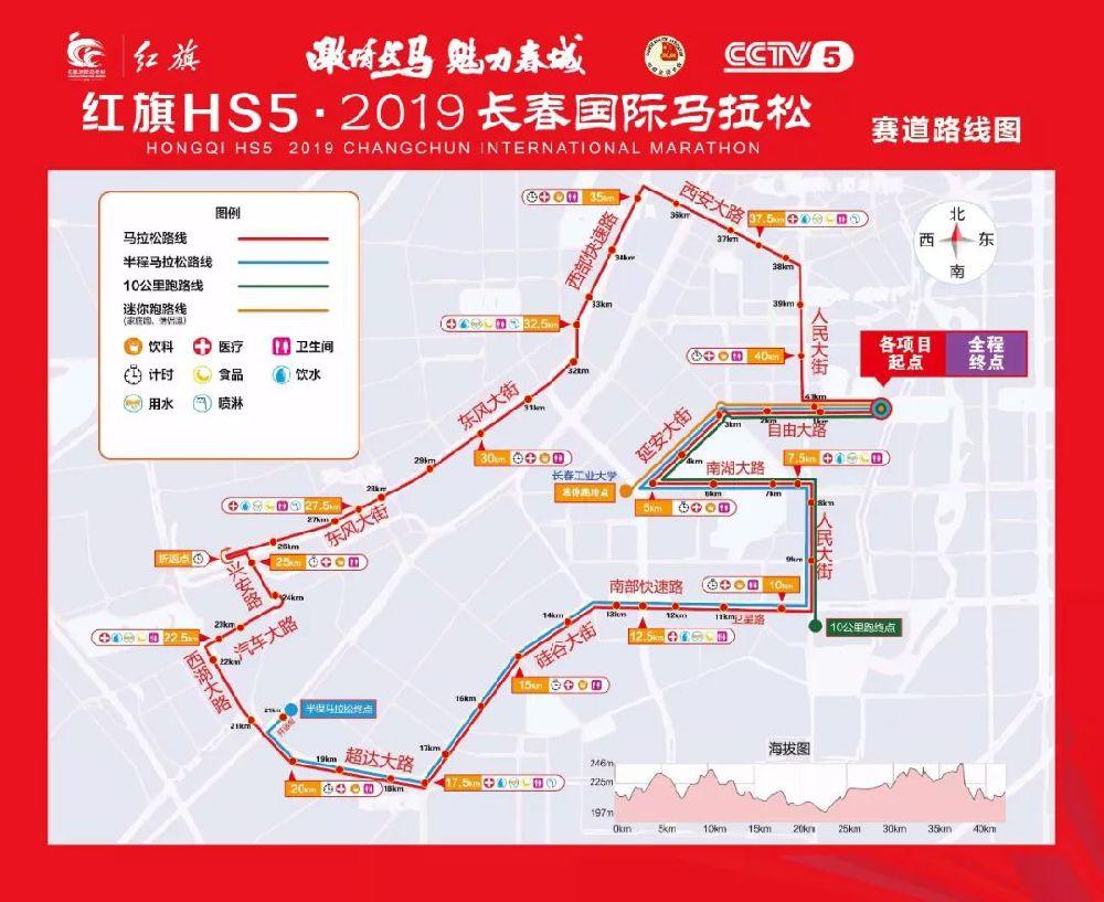 2019长春国际马拉松比赛路线出炉(初步方案)