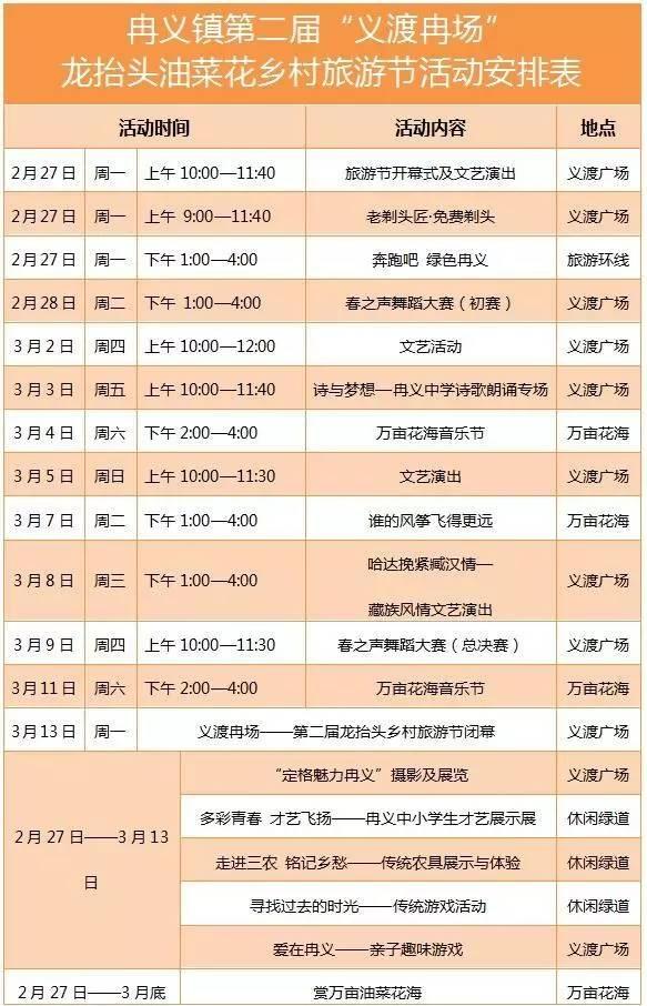 2017邛崃义渡冉场油菜花乡村旅游节攻略 时间 活动