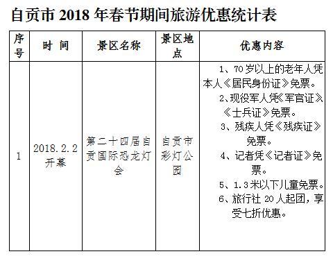 2018春节四川自贡泸州内江宜宾多家景区免费开放(附名单)