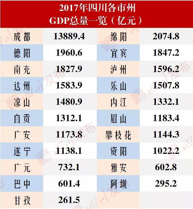 保定gdp总量排名_保定GDP和人口排名,唐县排第几