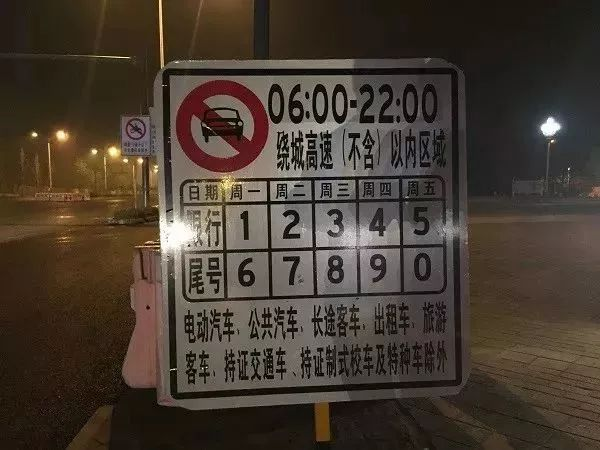 11月8日零时成都重污染天气黄色预警启动 限行有变化