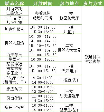 2018年11月四川科技馆活动一览