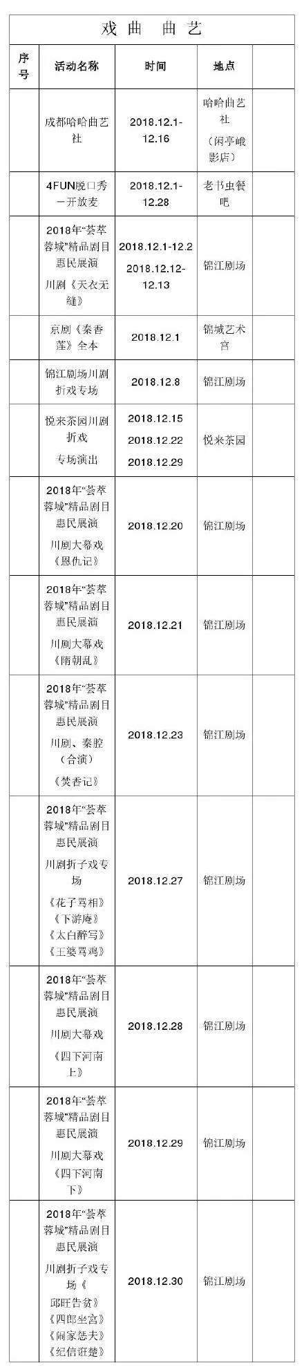 2018年12月成都演出活动汇总