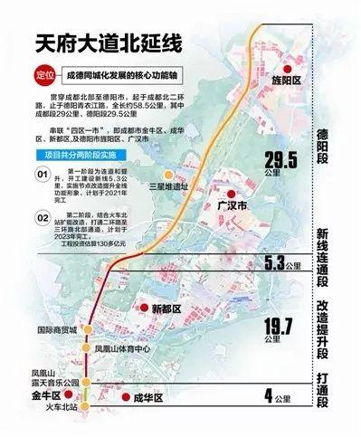 天府大道北延线项目动工 起于成都北二环路止于德阳青衣江路