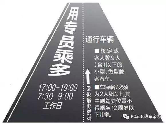 12月17日起成都剑南大道南段将设置多乘员车辆专用车道