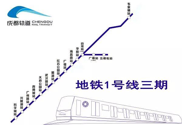 2018成都各条地铁线路最新进展