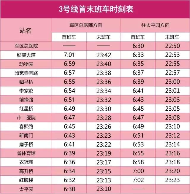 2018成都地铁运营时刻表(最新版)