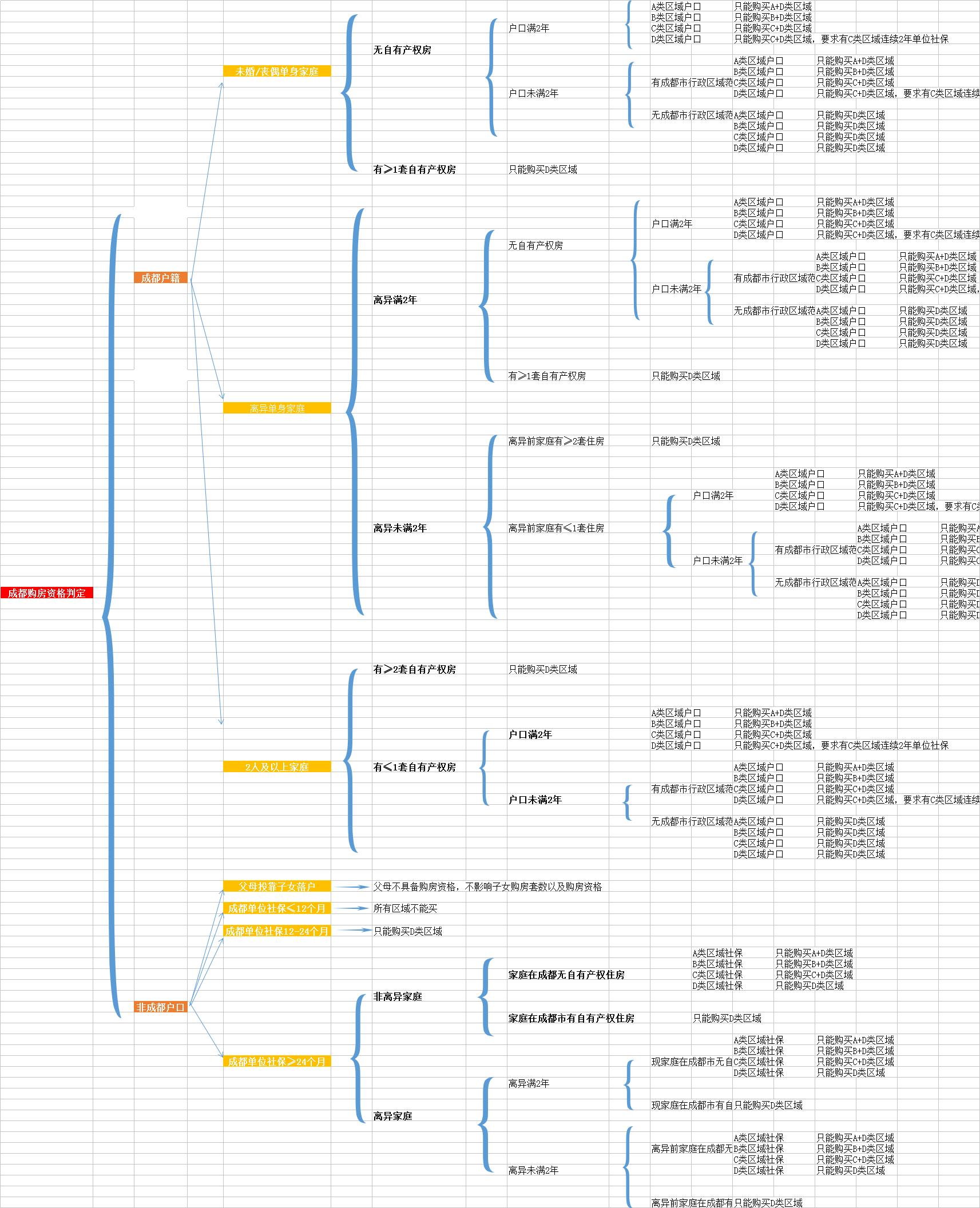 电路 电路图 电子 原理图 1713_2112