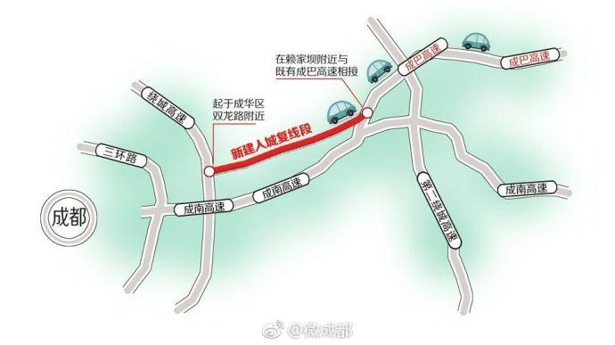 成南高速将四改八 与成巴高速分流
