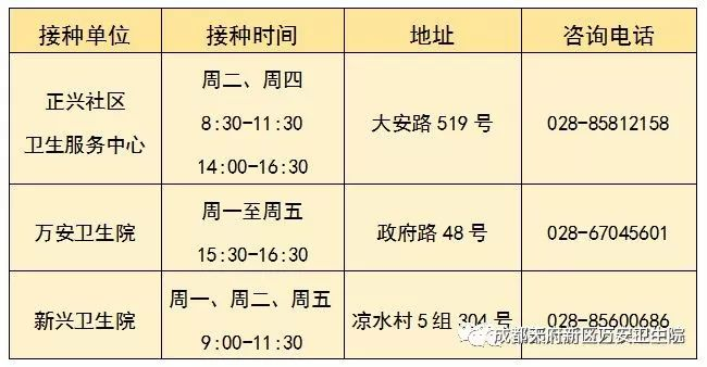 1月3日天府新区九价宫颈癌疫苗预约接种指南 附教程