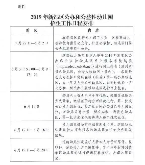 2019年新都区幼儿园招生工作日程安排(公办 公益)