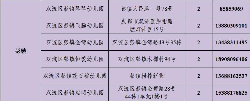 2019成都公益幼儿园报名指南(时间+网址+名单)