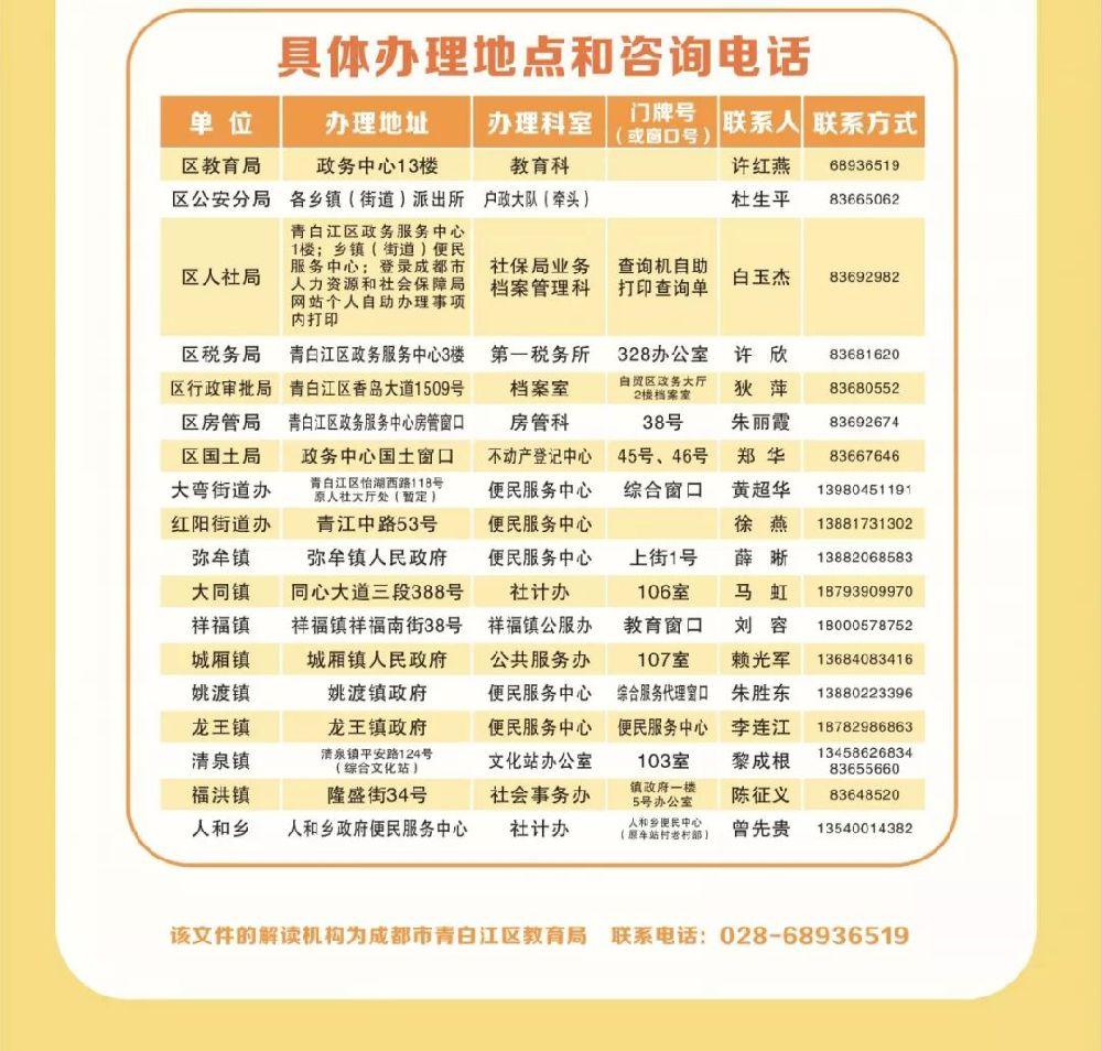 2019成都青白江区外地子女在哪里办理入学