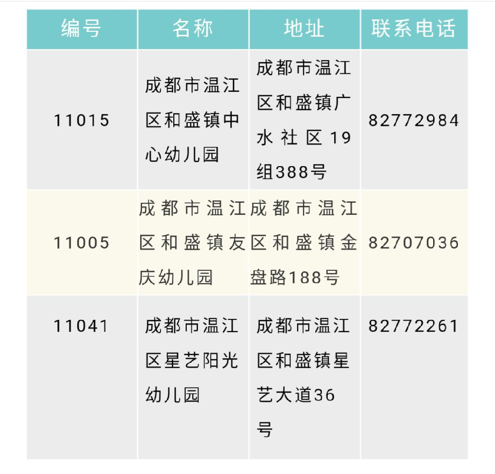 2019成都温江区公益性幼儿园招生指南