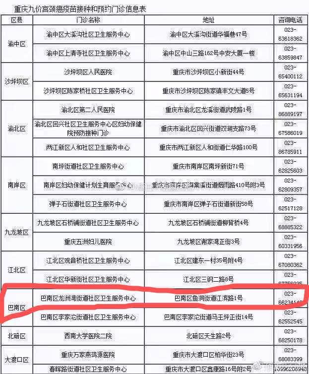 2019成都九价宫颈癌疫苗预约最新消息(持续更新)