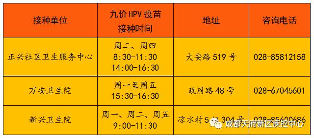 天府新区九价宫颈癌疫苗接种公告(第四批)