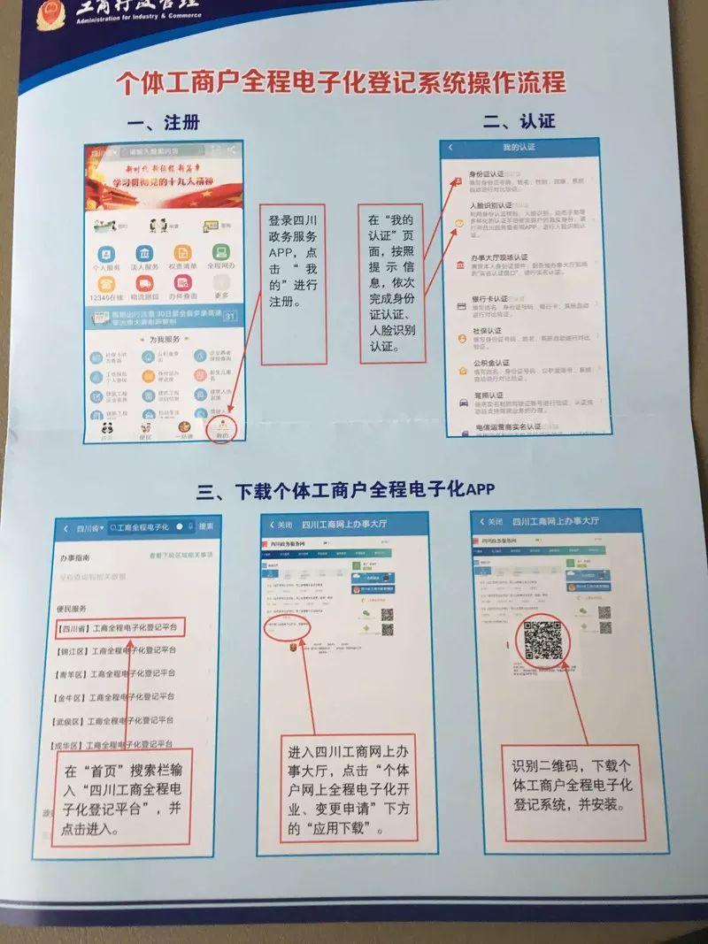 四川个体工商户登记用手机就可搞定 附操作流程