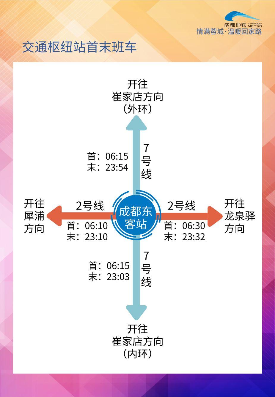 2019春运期间成都地铁首班车提前末班车延后