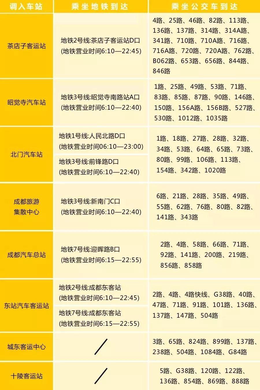 2月21日起五块石客源站班线调整 因关闭拆迁(附时刻表)