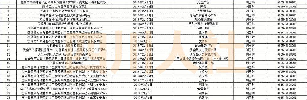 2019年四川春风行动预计提供岗位80余万个