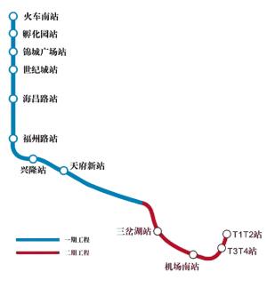 成都地铁18号线全线车站完成封顶