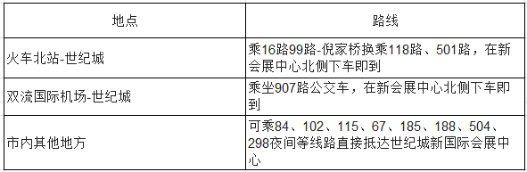 2020成都国际宠物博览会攻略(时间+门票)