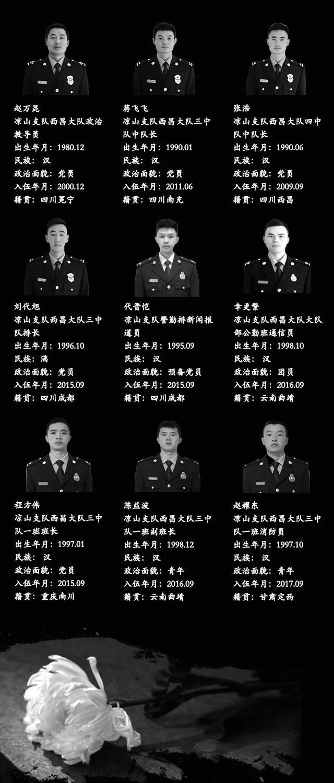 四川凉山州木里县雅砻江镇立尔村森林火灾牺牲人员名单