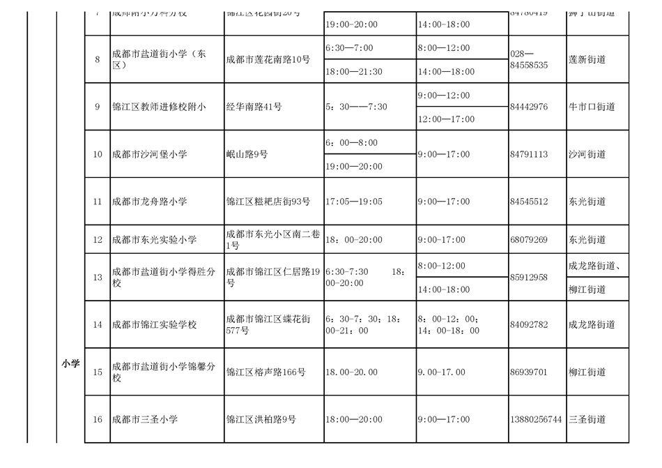 成都市各区县学校体育设施开放备案表