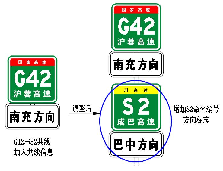 四川省内高速路命名编号有调整(附查询方法)