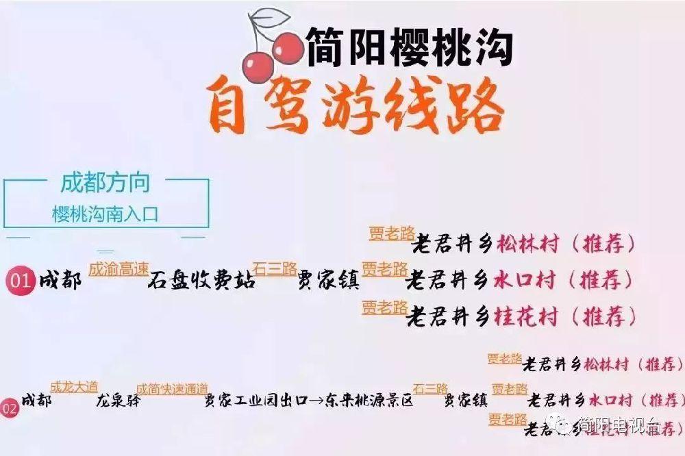 2019年成都简阳樱桃节游玩攻略(时间 地点 活动)