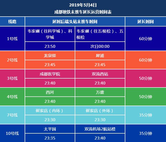 5月4日成都地铁延时收车 附地铁时刻表