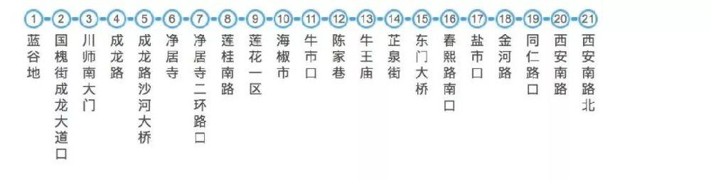2019成都1张公交卡通耍成都线路推荐
