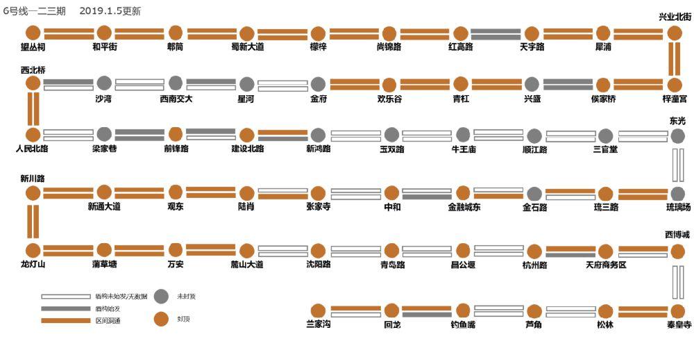 成都地铁6号线一二三期施工进度图(不断更新)