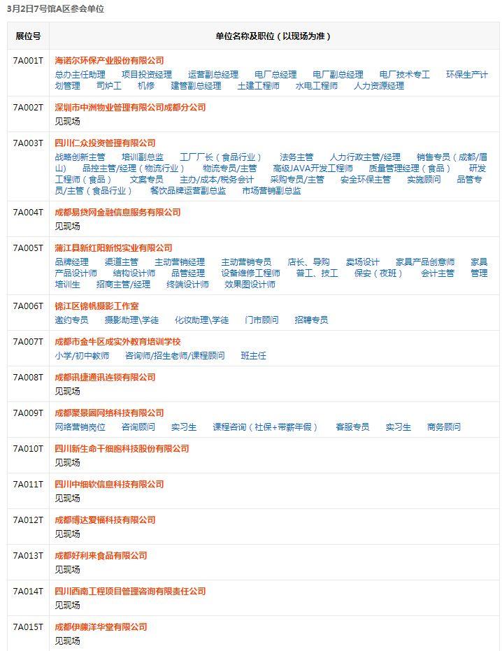 2019成都春季特大型人才招聘会(时间 地点 岗位)