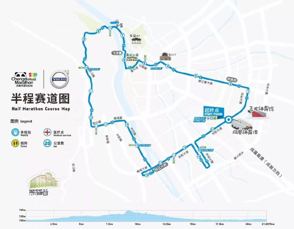 2019年成都双遗马拉松赛道美景一览