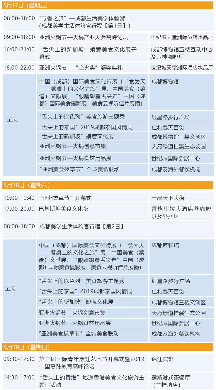 2019成都熊猫亚洲美食节活动一览表(时间 活动 地点)