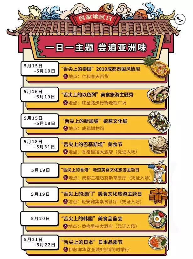 成都熊猫亚洲美食节子活动舌尖上的亚洲有哪些国家地区参加?