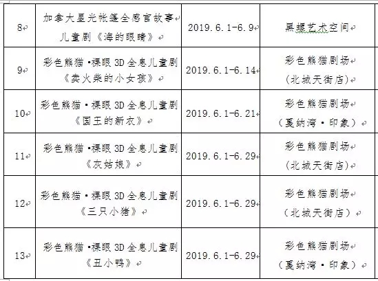 2019成都六月演出活动汇总(演唱会+展览+音乐剧)