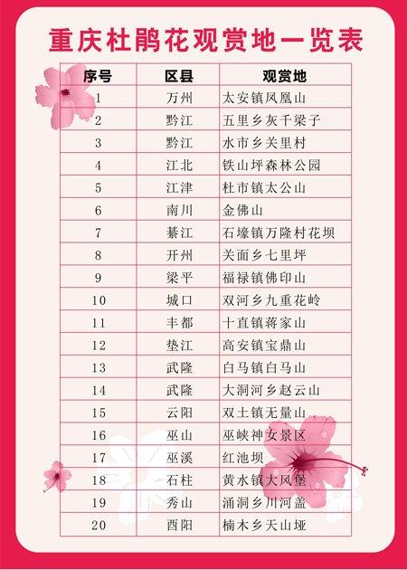 2017重庆赏杜鹃花地图出炉 20个最美的杜鹃