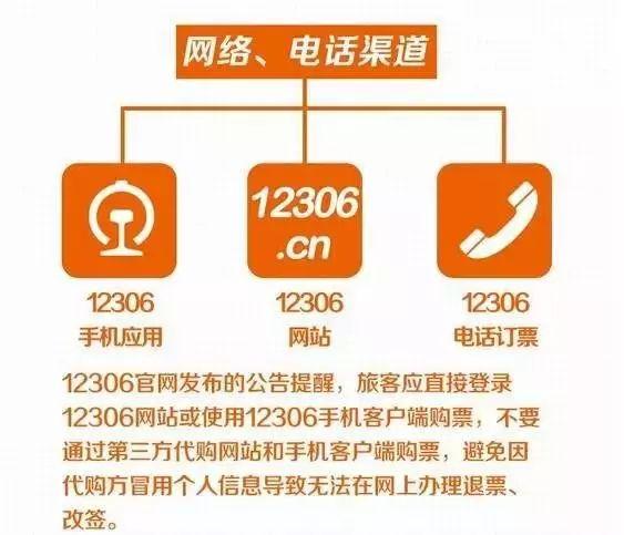 2018惠州春运火车票购票渠道有哪些