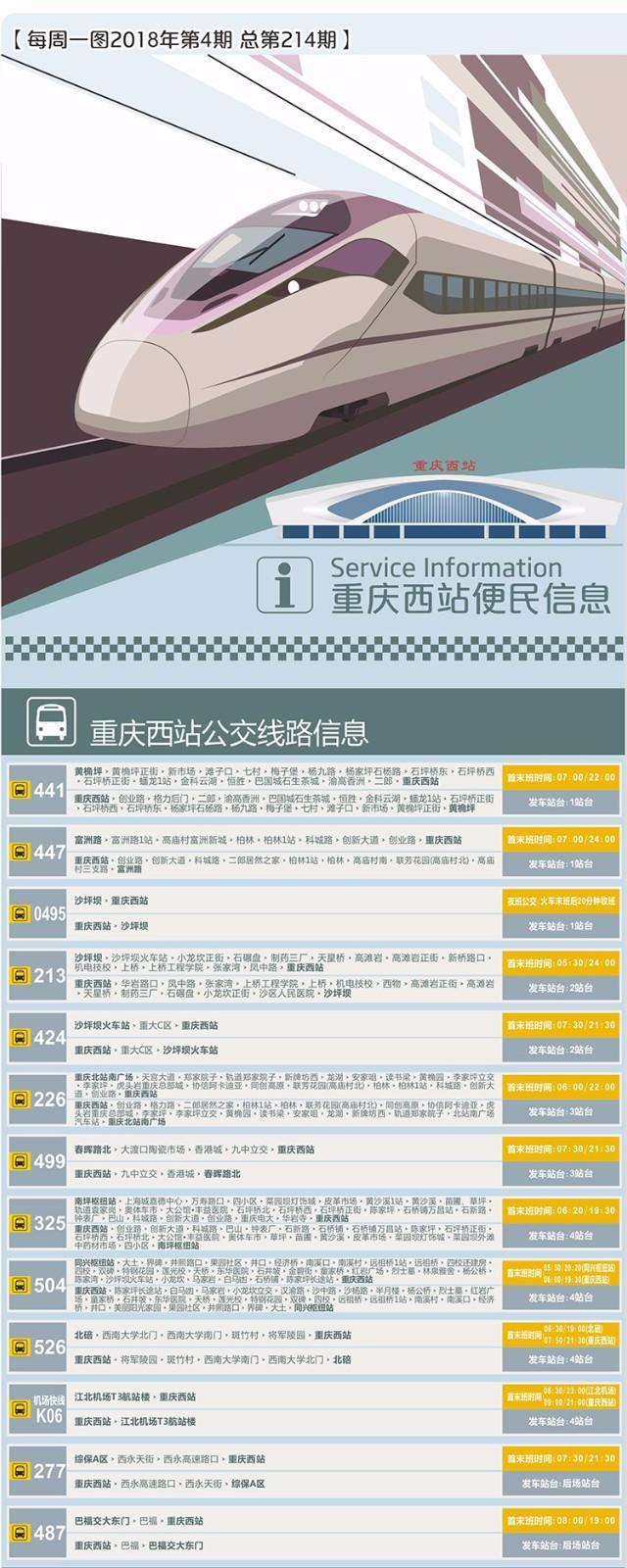 重慶西火車站咨詢電話是多少