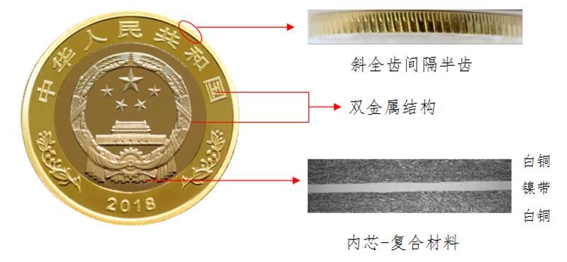 2018改革开放40周年纪念币发行公告(时间 图案 数量 预约入口)