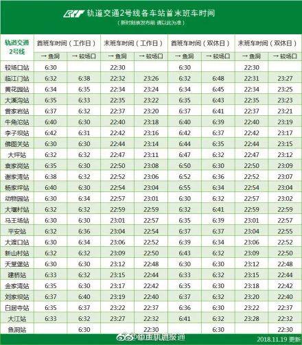 重庆轨道运营线路最新首末班车时间表出炉
