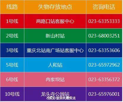 qq红包免费领取活动轨道运营线路最新首末班车时间表出炉