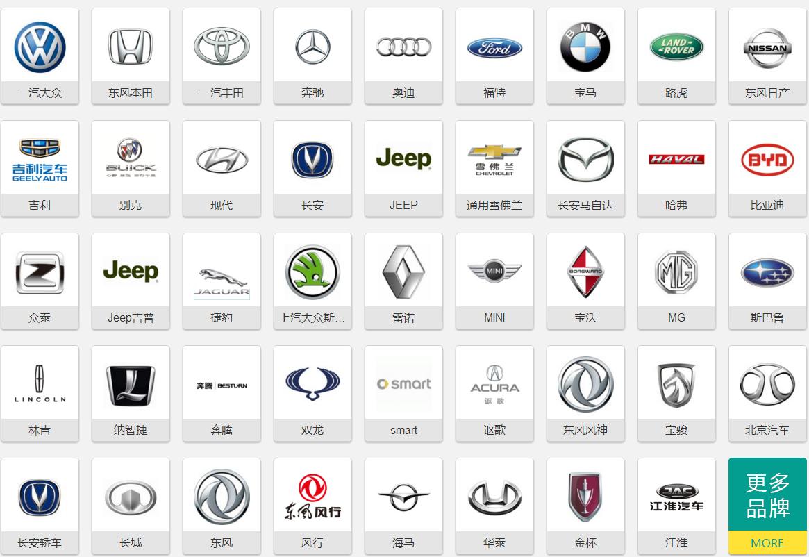 2018重庆春季汽车展览会有哪些品牌参展?