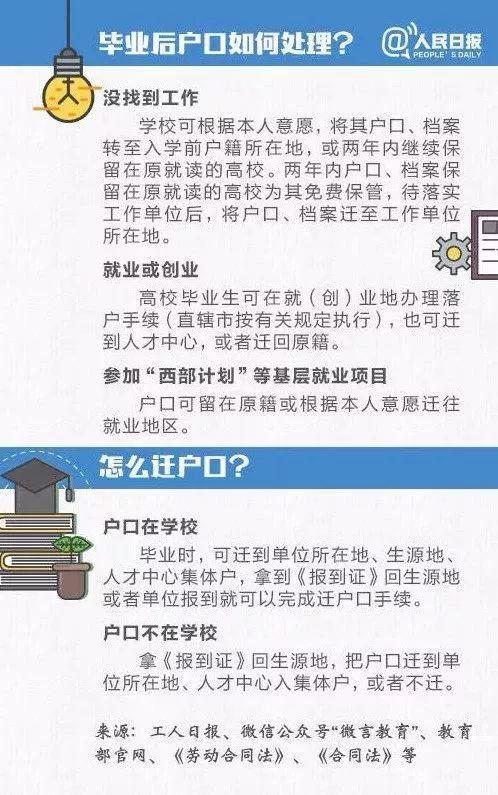 2018重庆毕业生就业流程图
