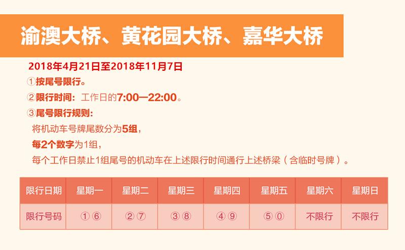 2018重庆渝澳大桥限行时间及限行车辆