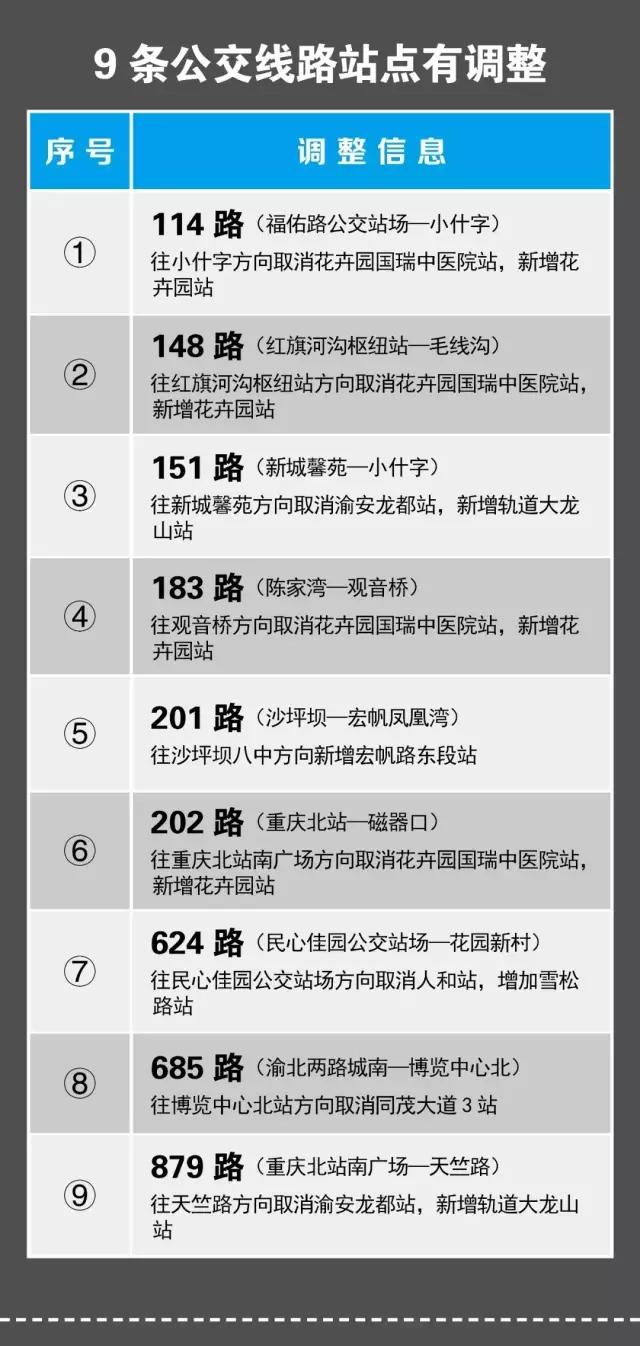 重庆公交调整最新动态(持续更新)